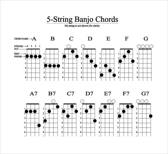 Sample Banjo Chord Chart   Documents In Pdf