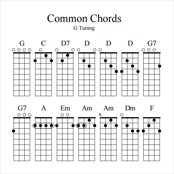 Banjo Chord Chart Template Download