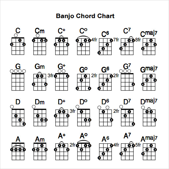 Beautiful Sample Banjo Chord Chart 6 Documents In Pdf .
