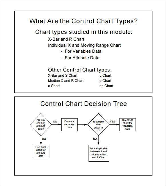 control chart example
