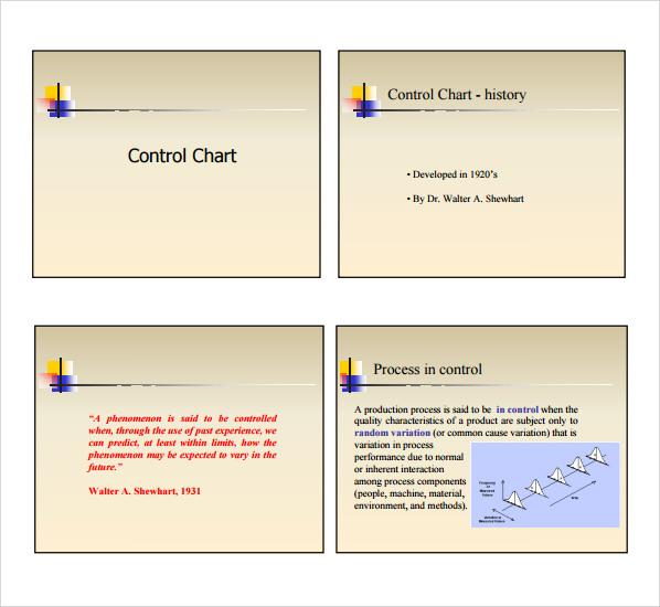 control chart free