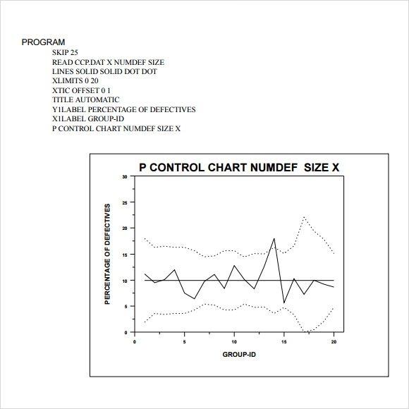 Process Control Chart Template: Sample Control Chart Template