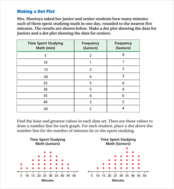 All Worksheets  Dot Plot Graph Worksheets  Printable Worksheets