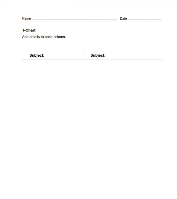 sample t chart template
