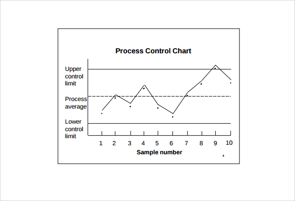 process control chart template