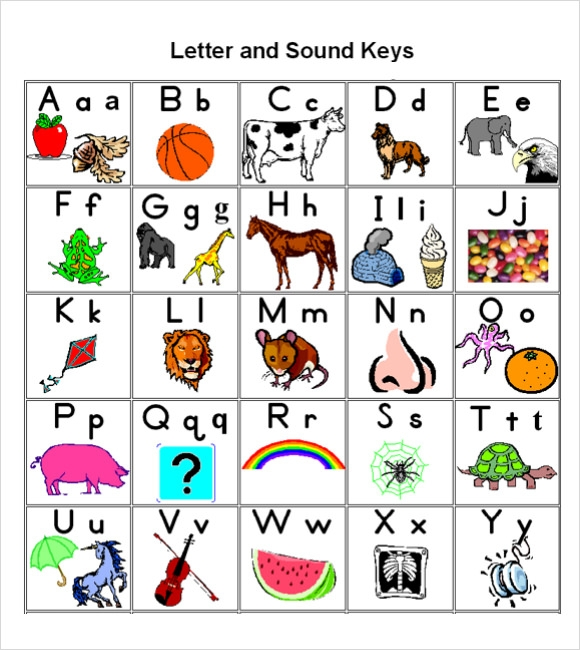 Smart image inside abc printable chart
