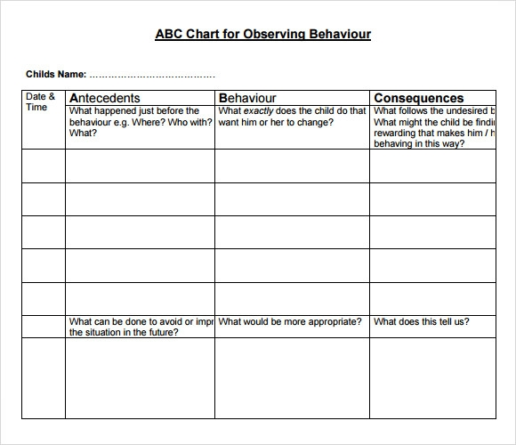 Sample abc chart 7 documents in pdf for Abc behaviour chart template