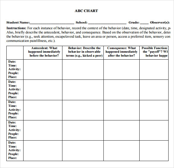 abc chart behaviour template 8 abc chart templates pdf sample templates