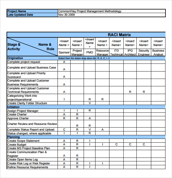 Free Raci Matrix Template Raci Matrix Excel Template Free Excel
