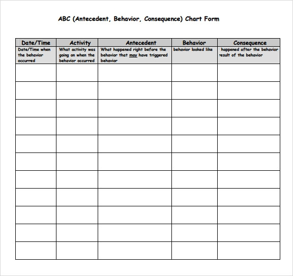 Abc behavior chart pdf abc behavior chart for parents best 25