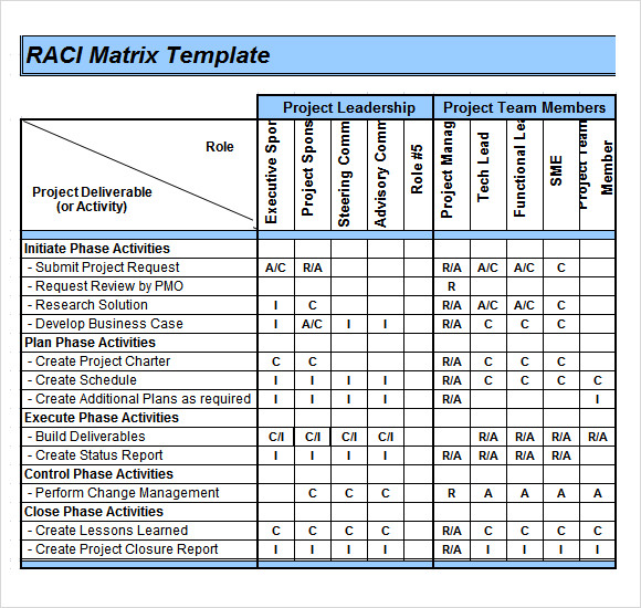 Sample RACI Chart 6 Free Documents in PDF Word Excel – Raci Chart Template