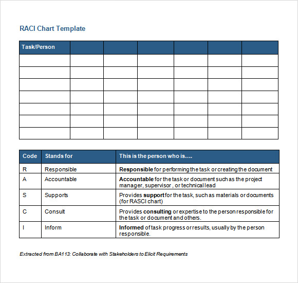 7 raci chart templates for free download sample templates for Raci analysis template