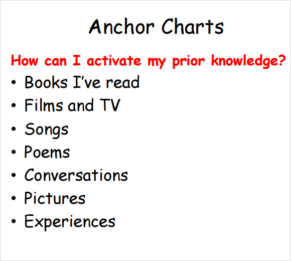 anchor charts defined