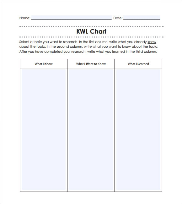 Transformative image with printable kwl charts