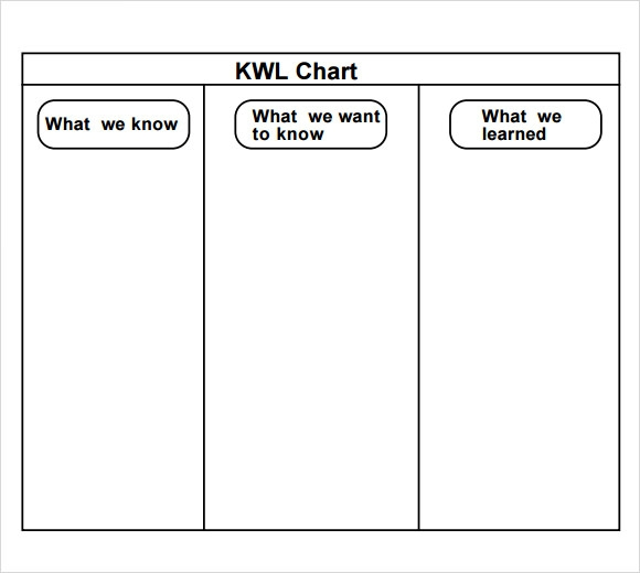 photo regarding Free Printable Kwl Chart named Pattern KWL Chart - 7+ Data files inside PDF