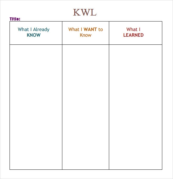 Sample kwl chart 7+ documents in pdf.