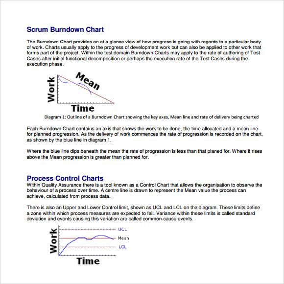burndown chart scrum