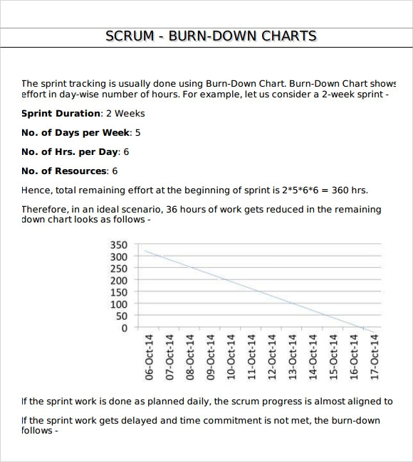 simple burndown chart template