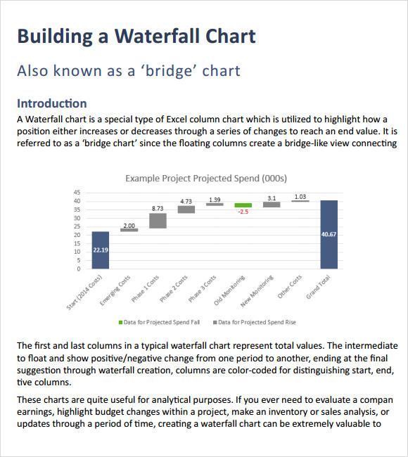 waterfall chart pdf