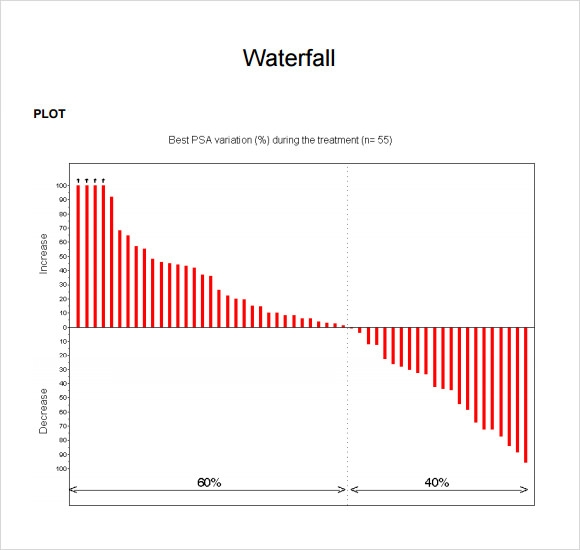 free waterfall chart template