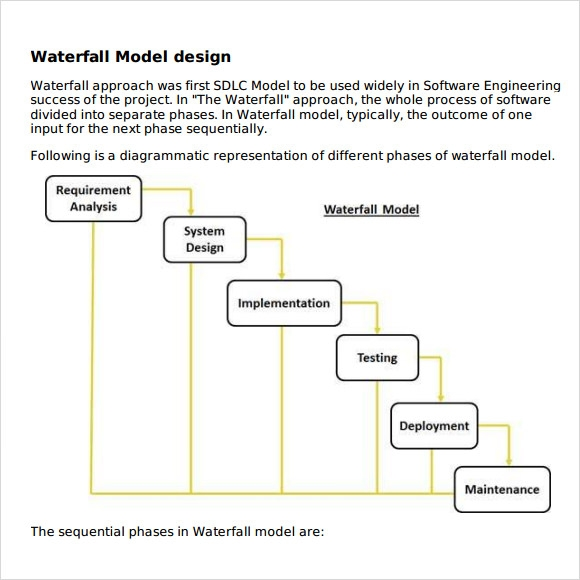 waterfall chart model