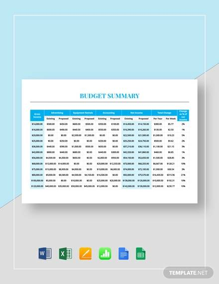 budget summary template