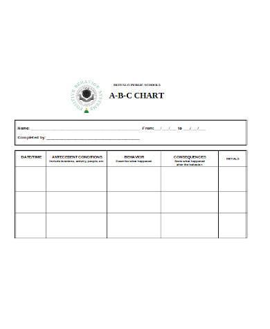 general abc chart