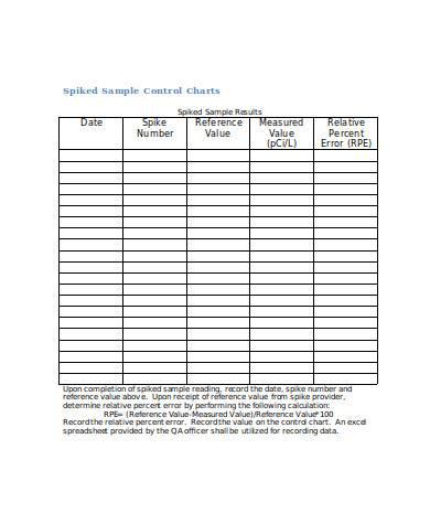 general control chart