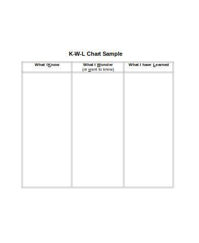 general kwl chart