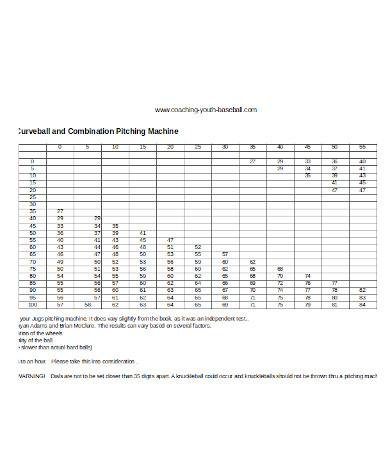 general pitching chart