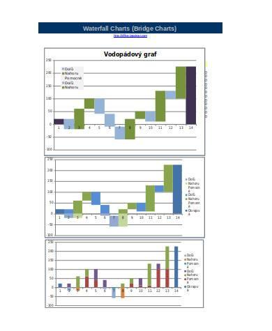 general waterfall chart template