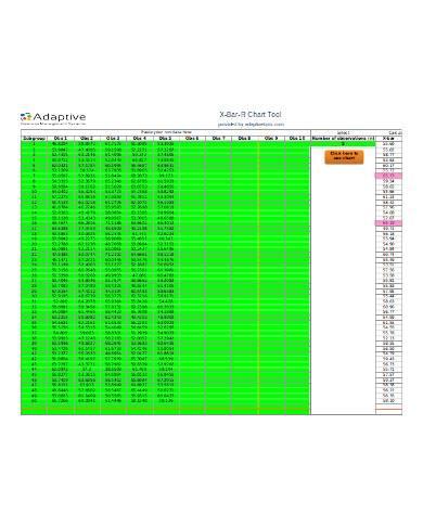 simple x bar chart