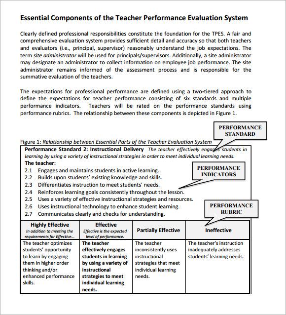 teacher evaluation form template
