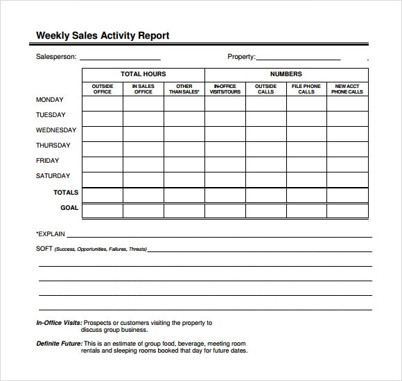 Sample Sales Call Report Sample – 5+ Free Documents In PDF, WORD