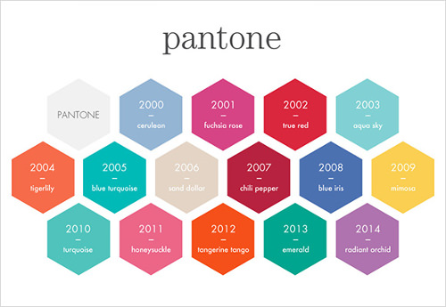 pantone color chart doc