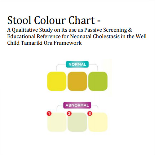 Stool Color Chart. Jaundice Stool Color Chart Sample Stool Color