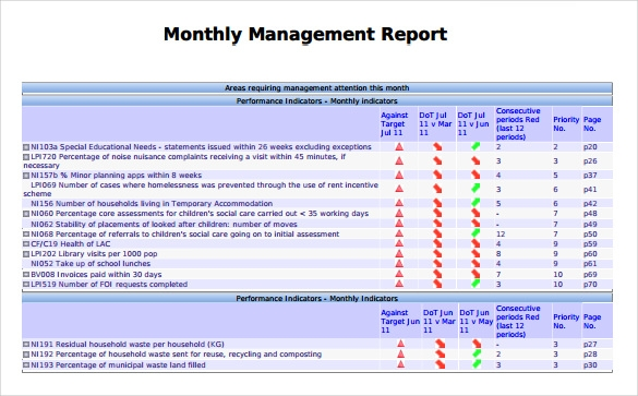 Monthly Management Report Template 9 Documents in PDF – Monthly Report Template