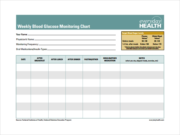 Sample Blood Glucose Chart   Documents In Pdf
