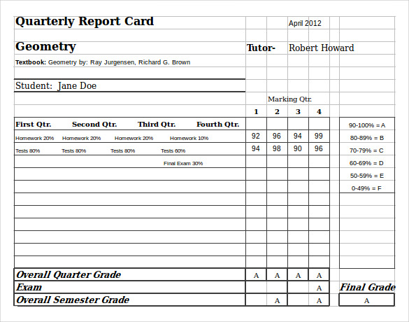6 sample homeschool report cards sample templates for High school report card template word