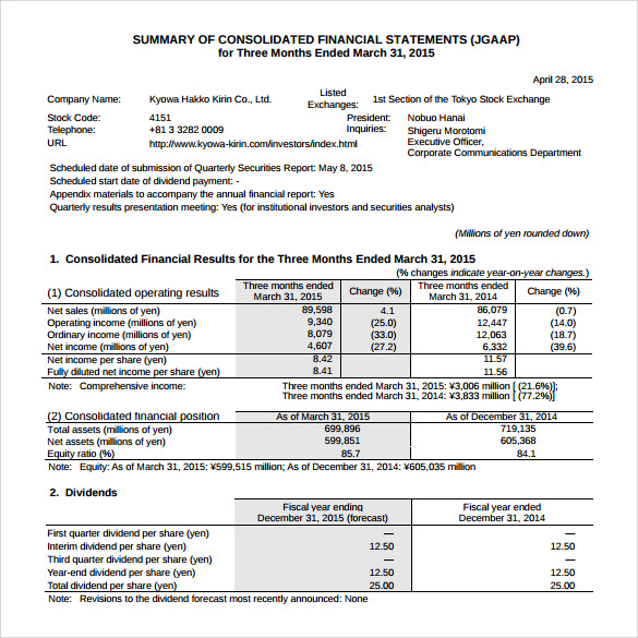 Financial Summary Template 6 Free Samples Examples