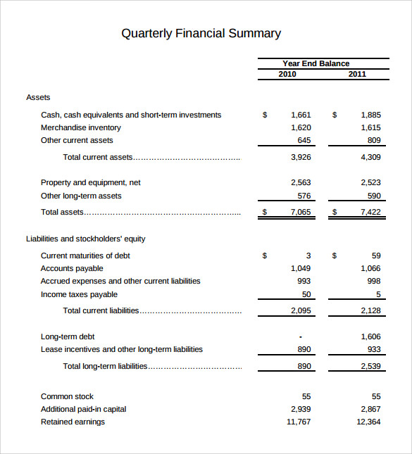 financial statements examples