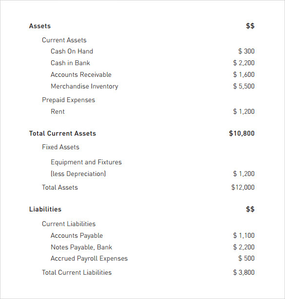bank balance sheet template