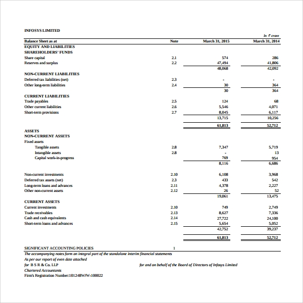 Balance Sheet Statement Template  Balance Sheet Statement Format