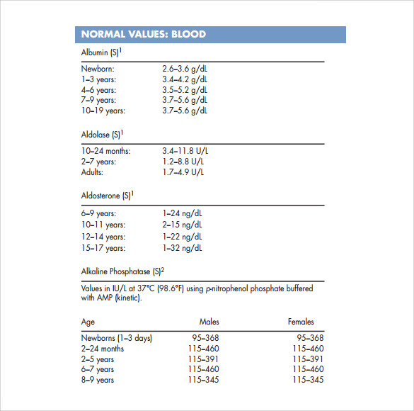 Sample Normal Lab Values Chart   Documents In Pdf