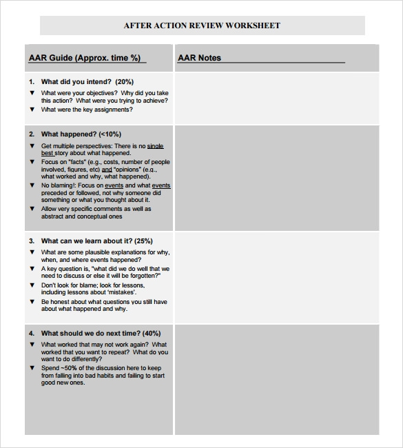 Sample After Action Review Template   Documents In Pdf  Word