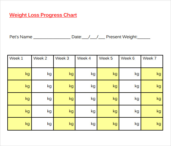weekly weight loss chart template - sample weight loss chart 7 free documents download in pdf
