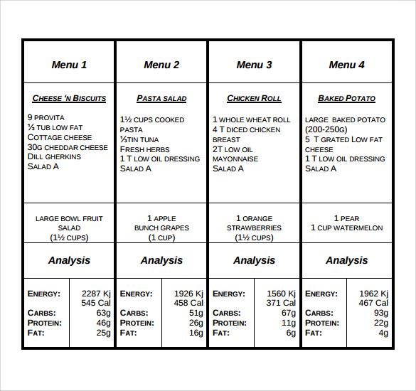 sample weight loss chart