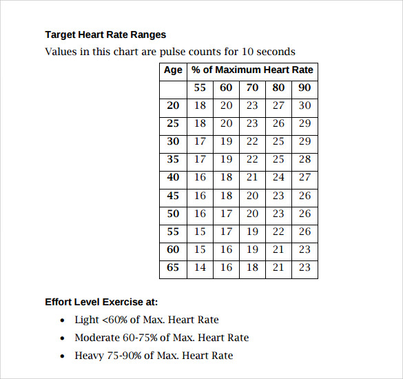 Sample Heart Rate Chart Template - 10+ Free Documents Download In Pdf