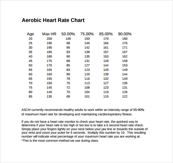 Heart Rate Chart - 9+ Download Free Documents in PDF