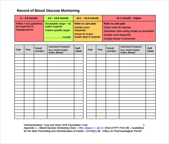 sample blood glucose chart